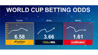 Check out Betting Tips 4